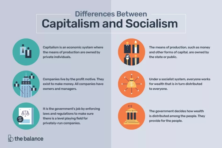 the-characteristics-of-capitalism-and-socialism-393509-v2-5bf45d014cedfd0026257a35